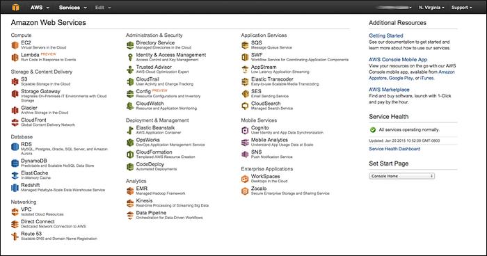 IAM Users - Cloud Foundry BOSH